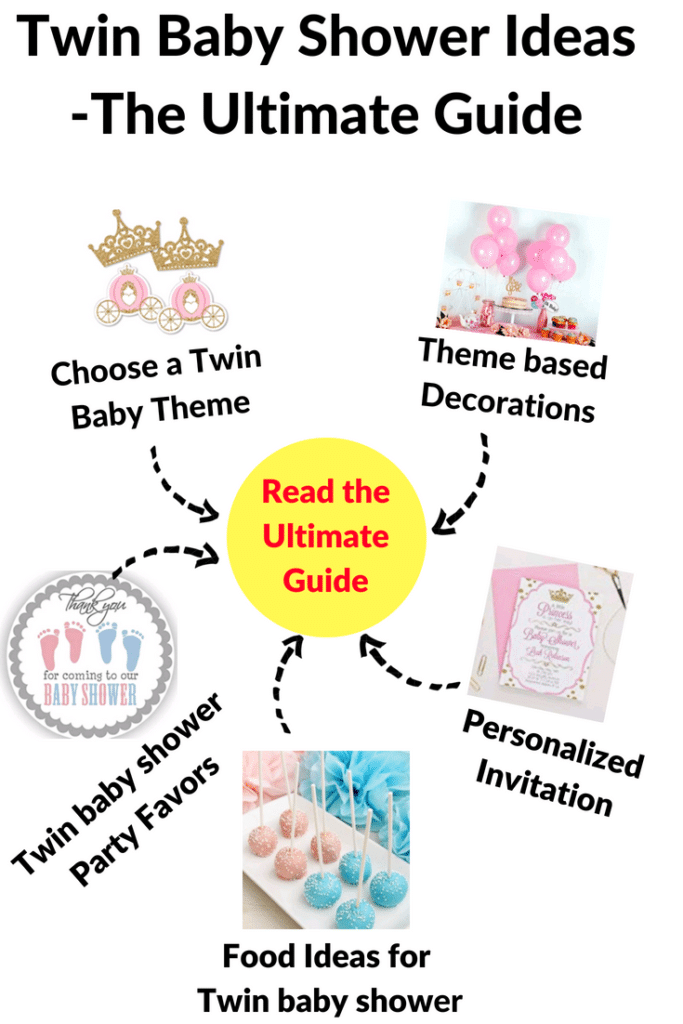 Twin Baby Shower Ideas Party For Two Made Easy New Mom Stuff