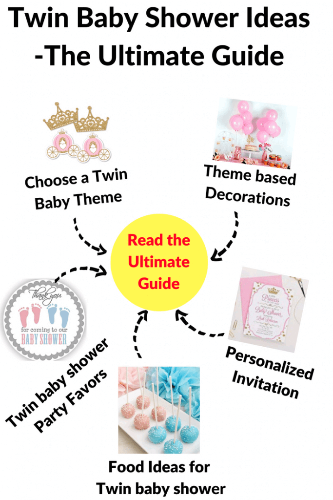 Twin-Baby-Shower-Ideas-Read-the-Ultimate-Guide-3-683x1024