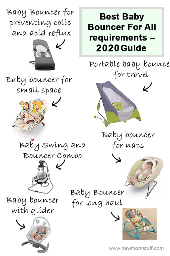 best_baby_bouncer