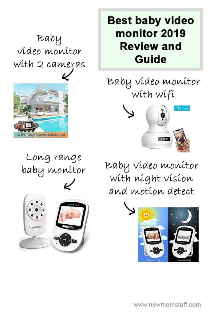 Best_baby_video_monitor_2019_Review_and_Guide-683x1024