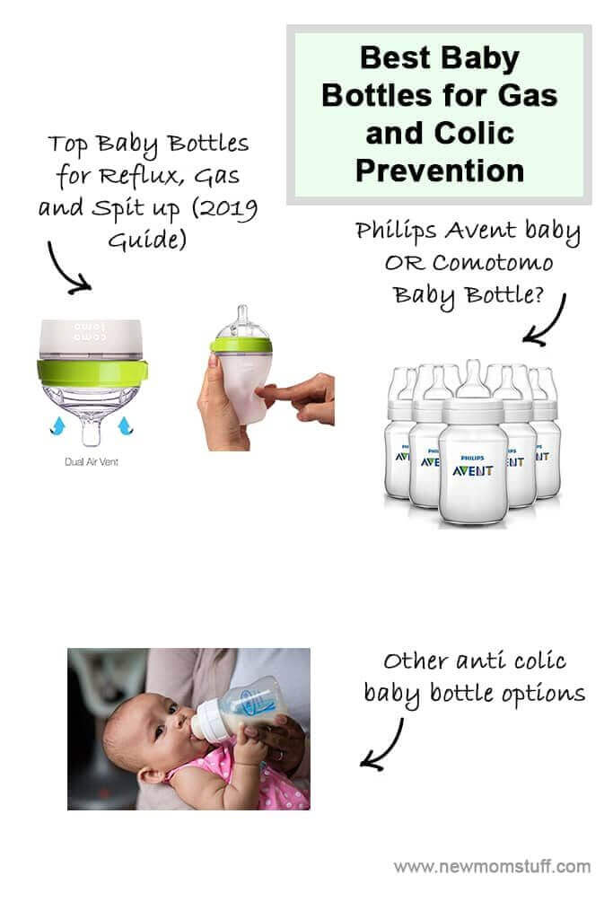 Best_Baby_Bottles_for_Gas_and_Colic_Preventions-683x1024