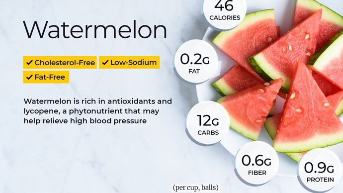 Can I eat Watermelon While Breastfeeding